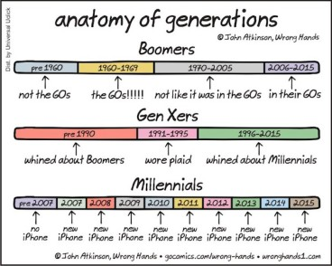 1-anatomy-of-generations.jpg