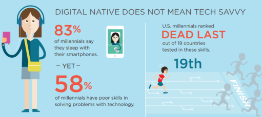 Digital Native Does Not Mean.png